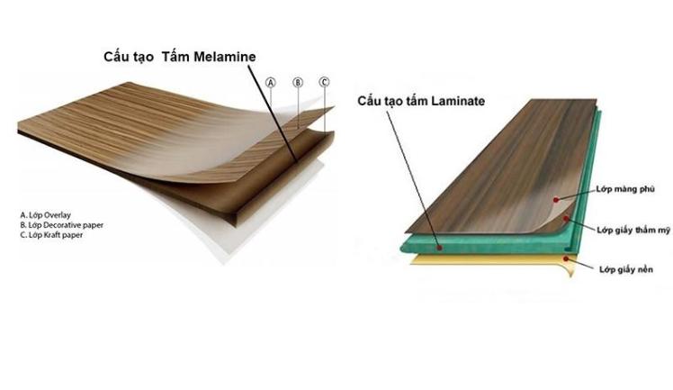 Ưu điểm của gỗ công nghiệp laminate