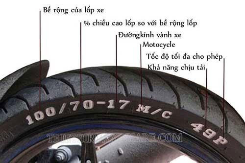 bơm lốp xe gắn máy bao nhiêu cân
